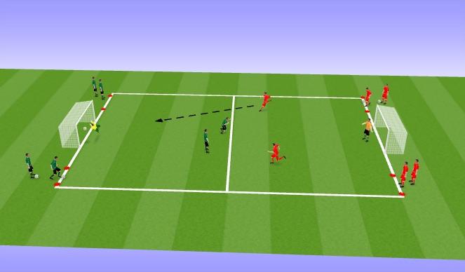 Football/Soccer Session Plan Drill (Colour): 2 vs 2 Santa-Claras