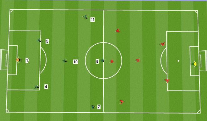Football/Soccer Session Plan Drill (Colour): 7 v 7 games