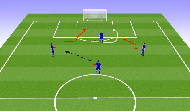 Football/Soccer Session Plan Drill (Colour): Diamond Finishing