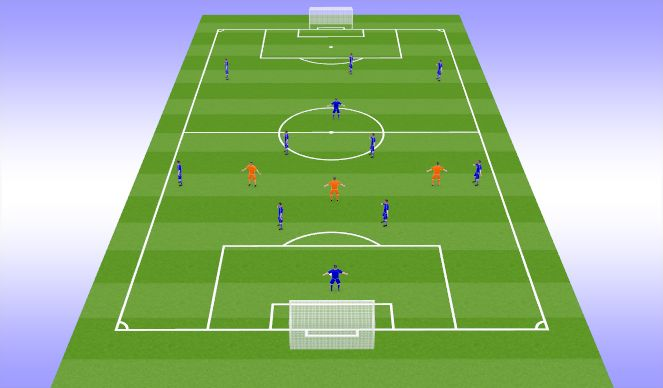 Football/Soccer Session Plan Drill (Colour): 11 v 0