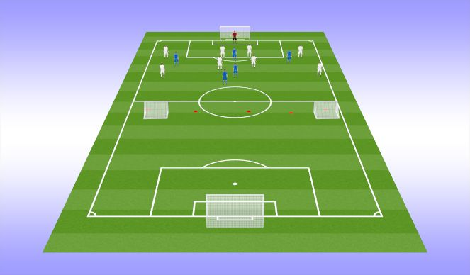 Football/Soccer Session Plan Drill (Colour): Offense vs Defence