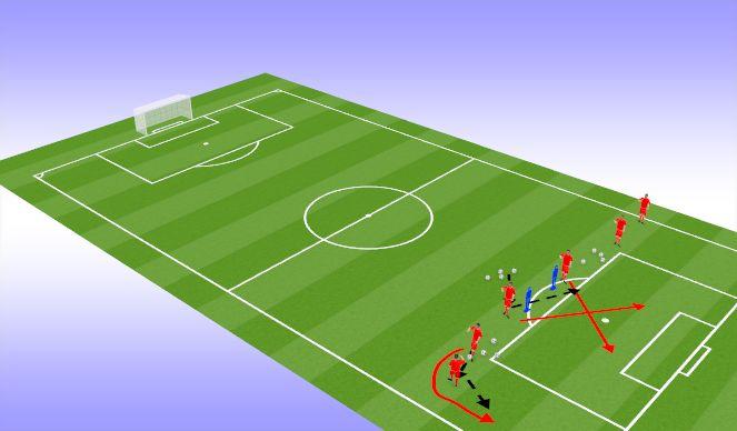 Football/Soccer Session Plan Drill (Colour): CROSS+ FINISH