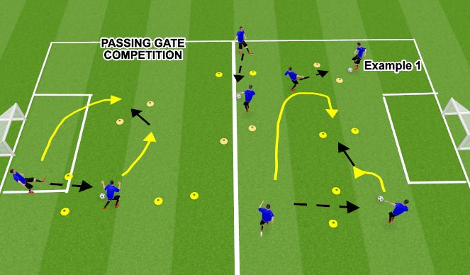 Football/Soccer Session Plan Drill (Colour): Passing Gate Competition