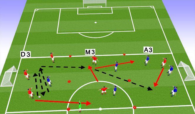 Football/Soccer Session Plan Drill (Colour): Technical Movement/Recieve