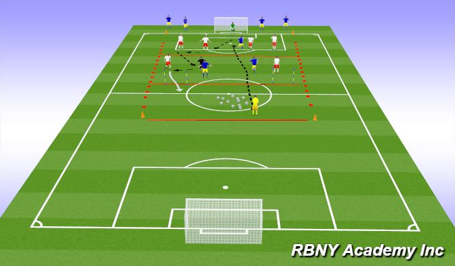 Football/Soccer Session Plan Drill (Colour): GRP 1
