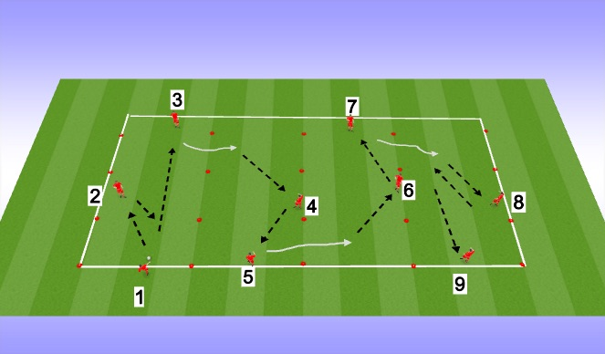 Football/Soccer Session Plan Drill (Colour): Technical repetition 1