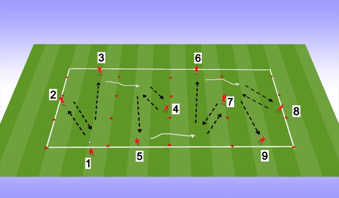 Football/Soccer Session Plan Drill (Colour): Technical repetition 2
