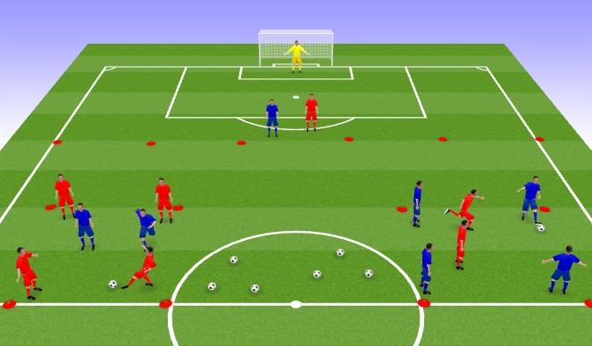 Football/Soccer Session Plan Drill (Colour): Technical appli