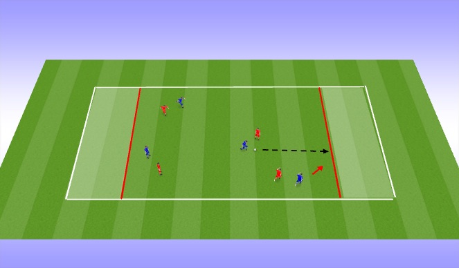 Football/Soccer Session Plan Drill (Colour): End Zone