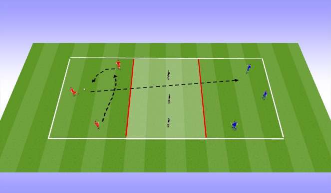 Football/Soccer Session Plan Drill (Colour): Middle Team
