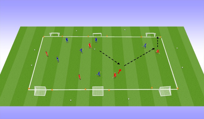 Football/Soccer Session Plan Drill (Colour): Six Goal Game