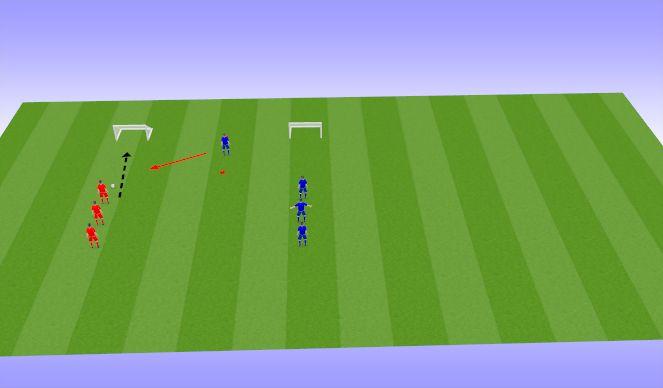 Football/Soccer Session Plan Drill (Colour): Координация (Реакция)