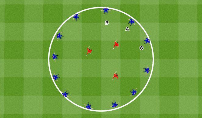 Football/Soccer Session Plan Drill (Colour): Рондо