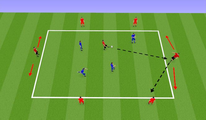 Football/Soccer Session Plan Drill (Colour): Позиционная Игра + Джокеры