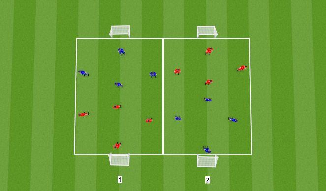 Football/Soccer Session Plan Drill (Colour): Игра на огрониченом пространстве ( быстрая атака)