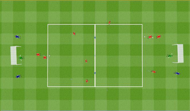 Football/Soccer Session Plan Drill (Colour): Passing Drill in 9's with an overload finish. Ćwiczenie z podaniem w 9 zakończone w przewadze.