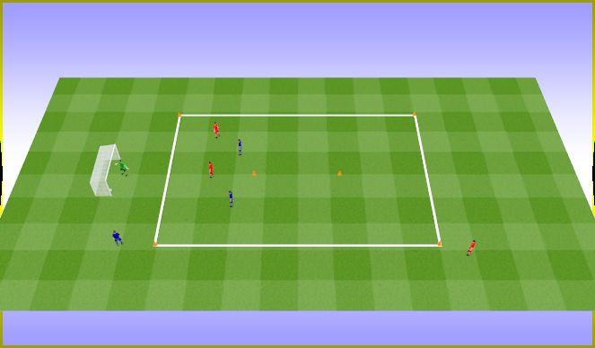 Football/Soccer Session Plan Drill (Colour): 4 man passing drill into a 2v1+1. Podania dla 4 Zawodników do sytuacja 2v1+1.