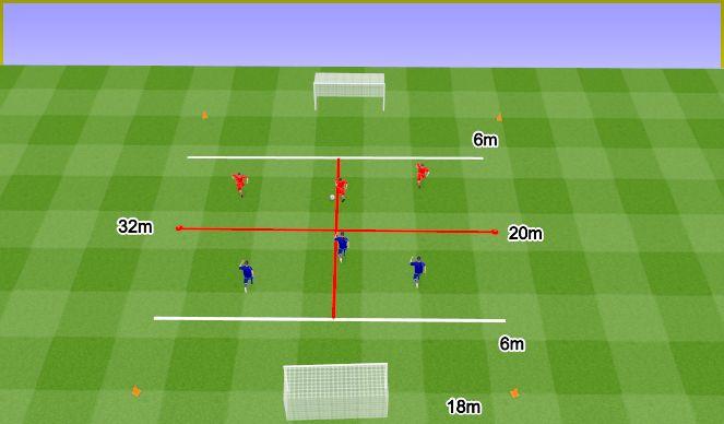 Football/Soccer Session Plan Drill (Colour): 3v3 Quick change from attack to defence. 3v3 Szybkie przejście z obrony do ataku.