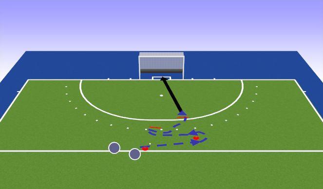 Hockey Session Plan Drill (Colour): Ballführung, Abbrechen, 3D