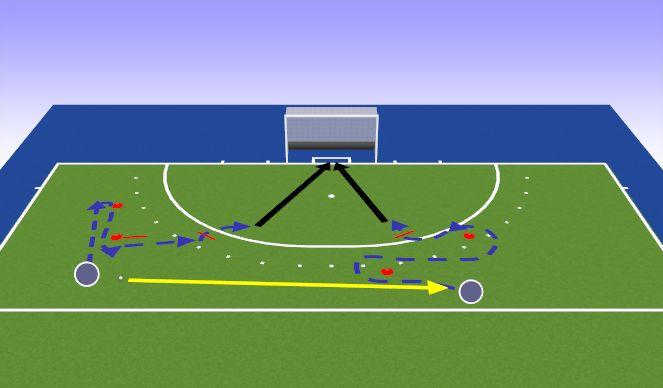 Hockey Session Plan Drill (Colour): Ballführung + TS + 3D