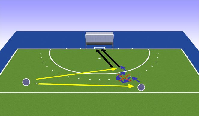 Hockey Session Plan Drill (Colour): 3D + TS + Flanke