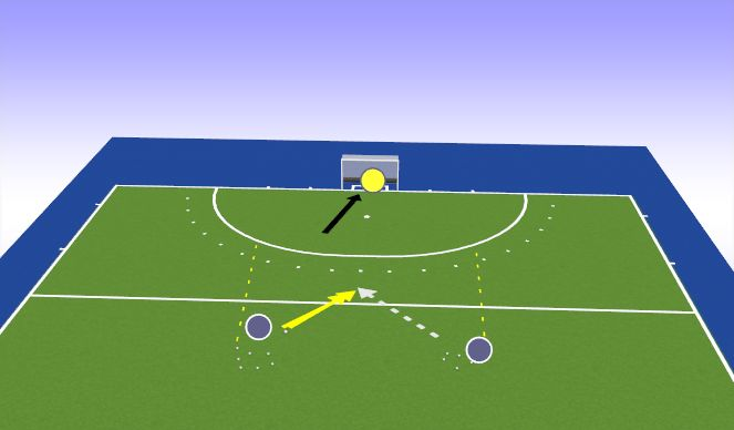 Hockey Session Plan Drill (Colour): 1. Durchgang Animation