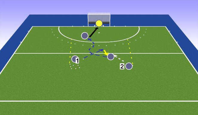 Hockey Session Plan Drill (Colour): 2. Durchgang