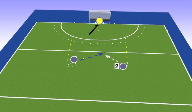Hockey Session Plan Drill (Colour): 2. Durchgang Animation