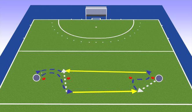 Hockey Session Plan Drill (Colour): Ballabgabe, Anschlusshandlung