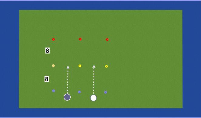 Hockey Session Plan Drill (Colour): 4x 8m Sprints