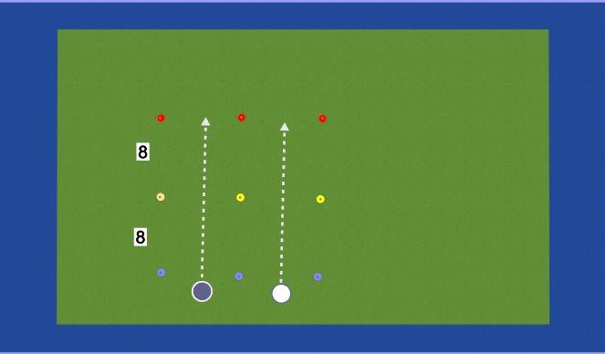 Hockey Session Plan Drill (Colour): 4x 16m