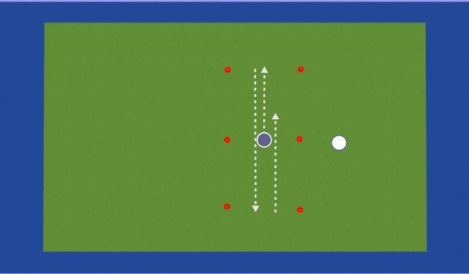 Hockey Session Plan Drill (Colour): Antritte mit Rw