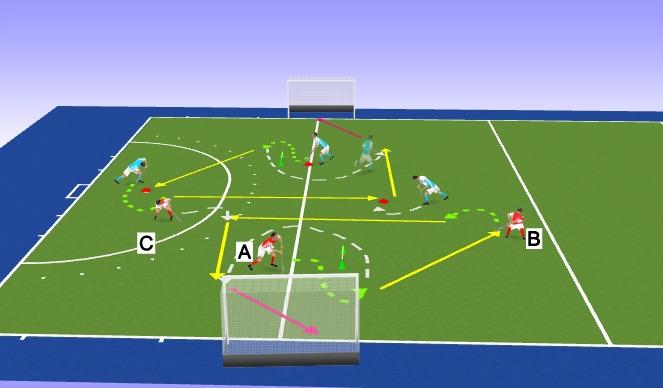 Hockey Session Plan Drill (Colour): Passen/Annahme und Schuss aus der Bewegung