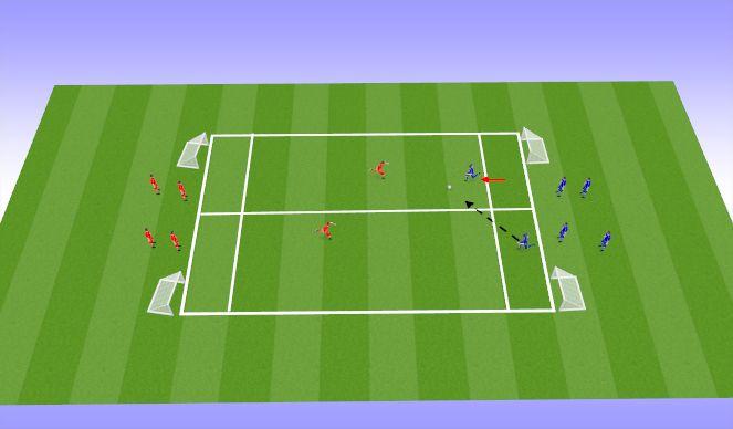 Football/Soccer Session Plan Drill (Colour): Дуель 2х2 на 2 ворота