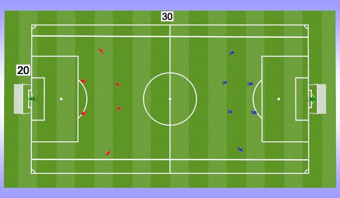 Football/Soccer Session Plan Drill (Colour): Игра на огрониченом пространстве (6х6)