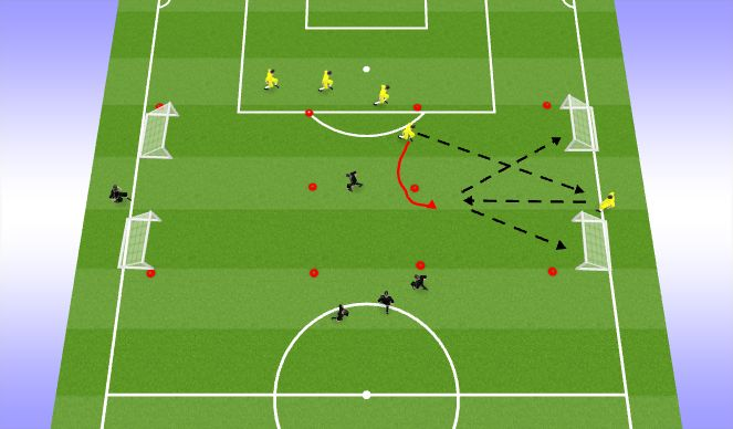 Football/Soccer Session Plan Drill (Colour): Part 6