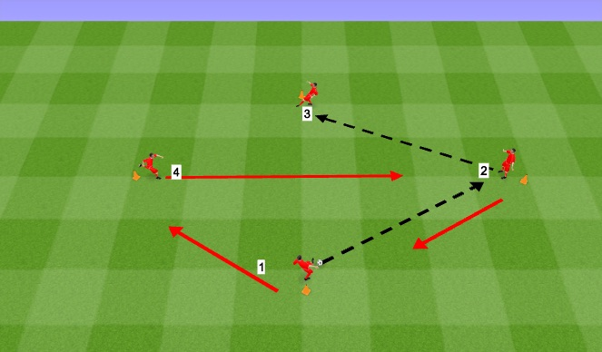 Football/Soccer Session Plan Drill (Colour): Pressing Warm-Up