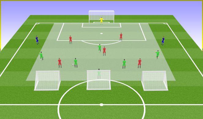Football/Soccer Session Plan Drill (Colour): 6v5-8v6