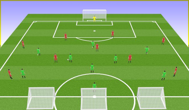 Football/Soccer Session Plan Drill (Colour): 10v9