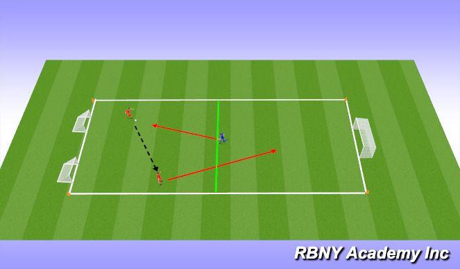 Football/Soccer Session Plan Drill (Colour): 2v1 RWB