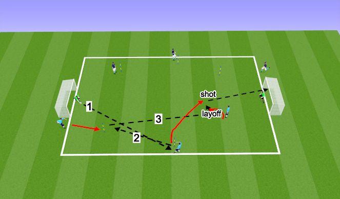 Football/Soccer Session Plan Drill (Colour): Pattern through CF 1