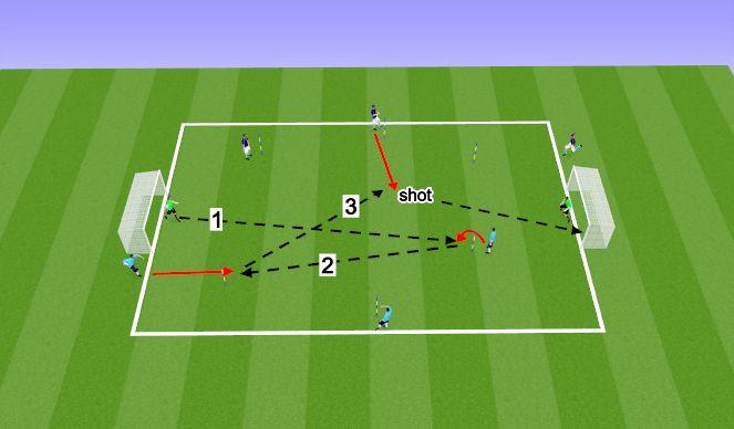Football/Soccer Session Plan Drill (Colour): Pattern through CF 2