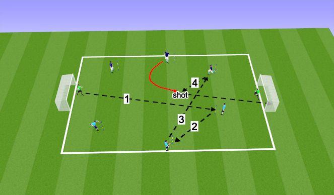 Football/Soccer Session Plan Drill (Colour): Pattern through CF #3