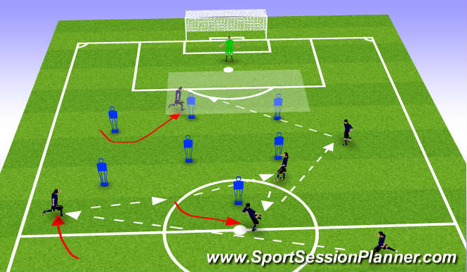 Football/Soccer Session Plan Drill (Colour): Running in behind in team shape