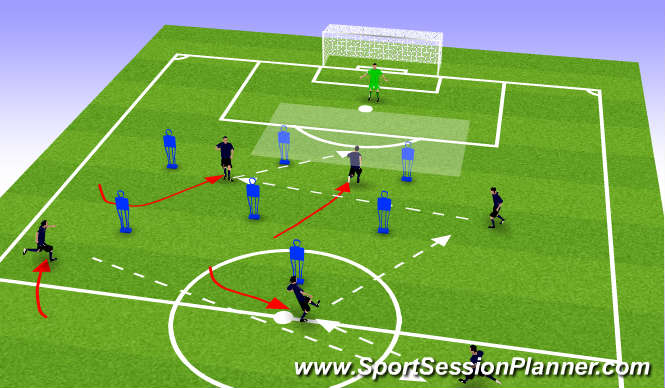 Football/Soccer Session Plan Drill (Colour): Running in behind in team shape variation