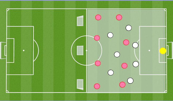 Football/Soccer Session Plan Drill (Colour): Oreintation/Learning