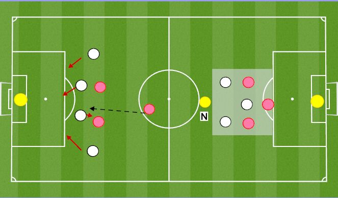 Football/Soccer Session Plan Drill (Colour): Specific Work Defensive/Offensive