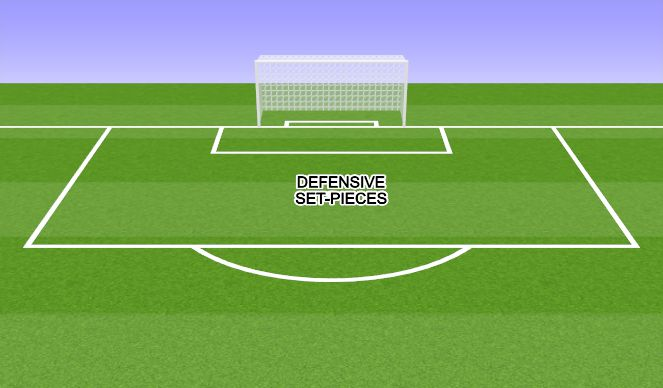 Football/Soccer Session Plan Drill (Colour): Defensive Set-Pieces