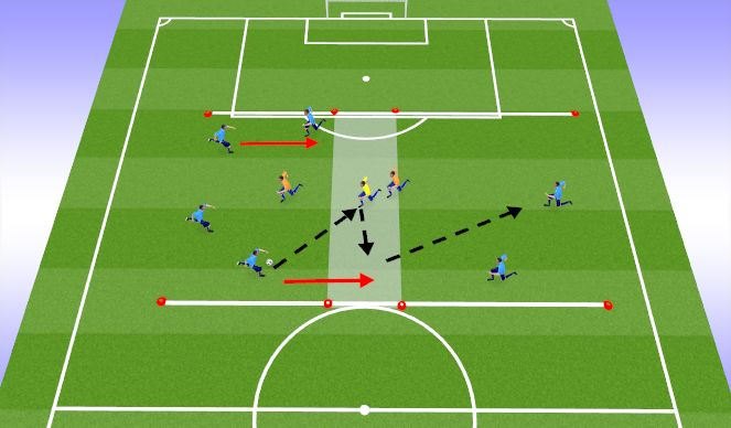Football/Soccer Session Plan Drill (Colour): Transfer Rondo