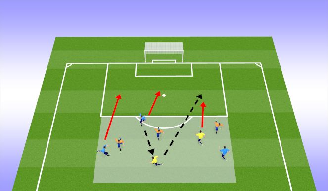 Football/Soccer Session Plan Drill (Colour): 3v3 + 2 transfer